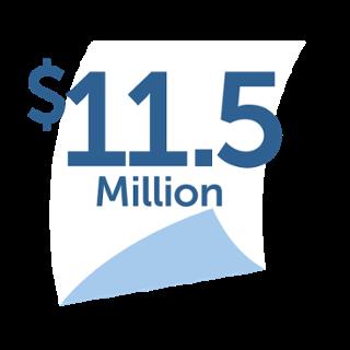 Total merit-based aid awarded (2014-2015)