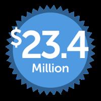 $23.4 million