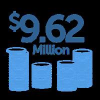$9.62 million