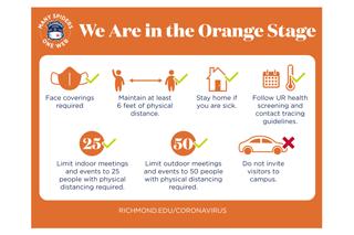 Orange stage