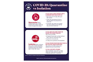 Isolation vs. Quarantine