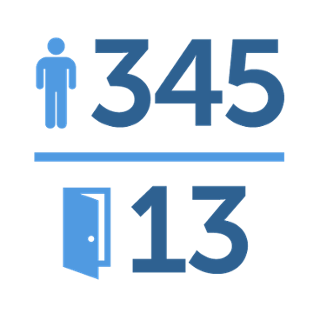 345 UR students mentored at 13 partner sites in 2015-16