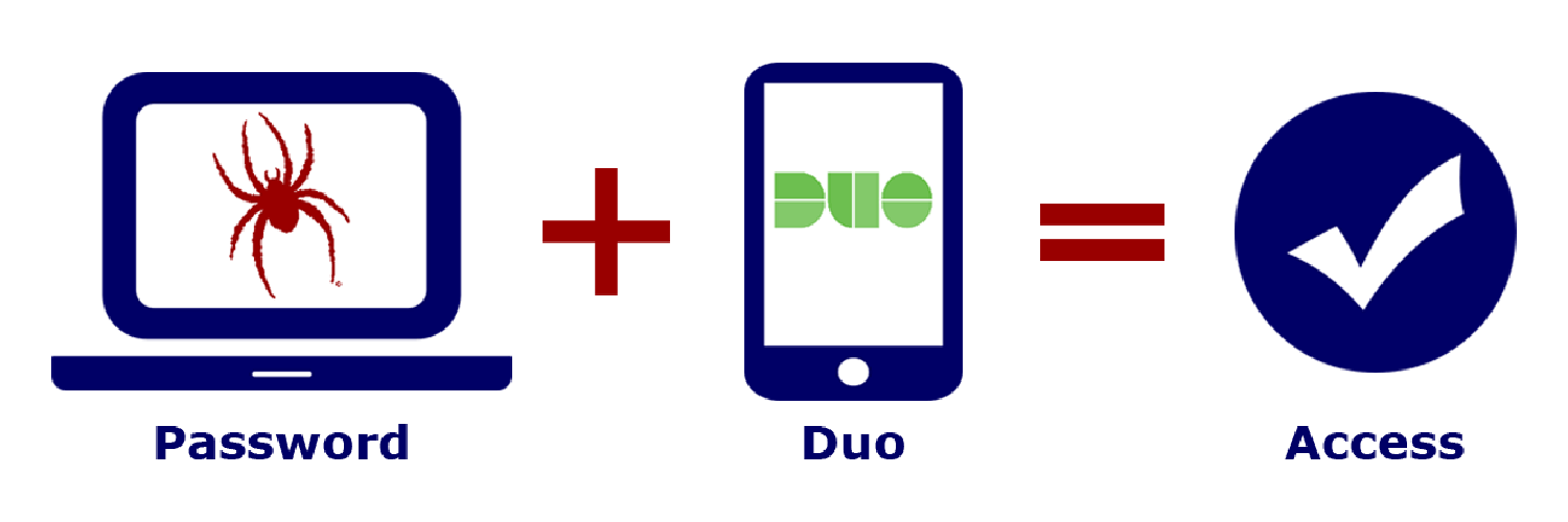 Duo Security: Off-Campus BannerWeb Access