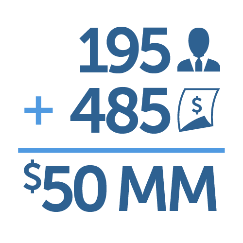 195 faculty and staff have received 485 grants totaling nearly $50 million in research funding since 2007