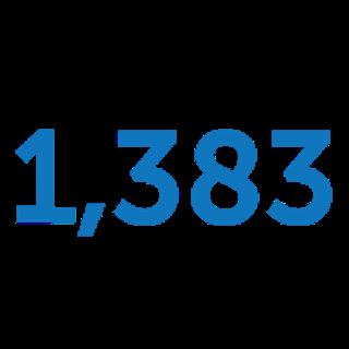 1,383
