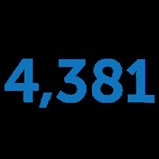 4,381