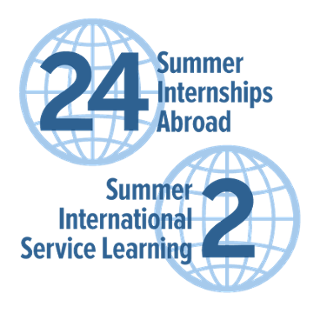 International Summer Programs Funded by The Richmond Guarantee, 2017